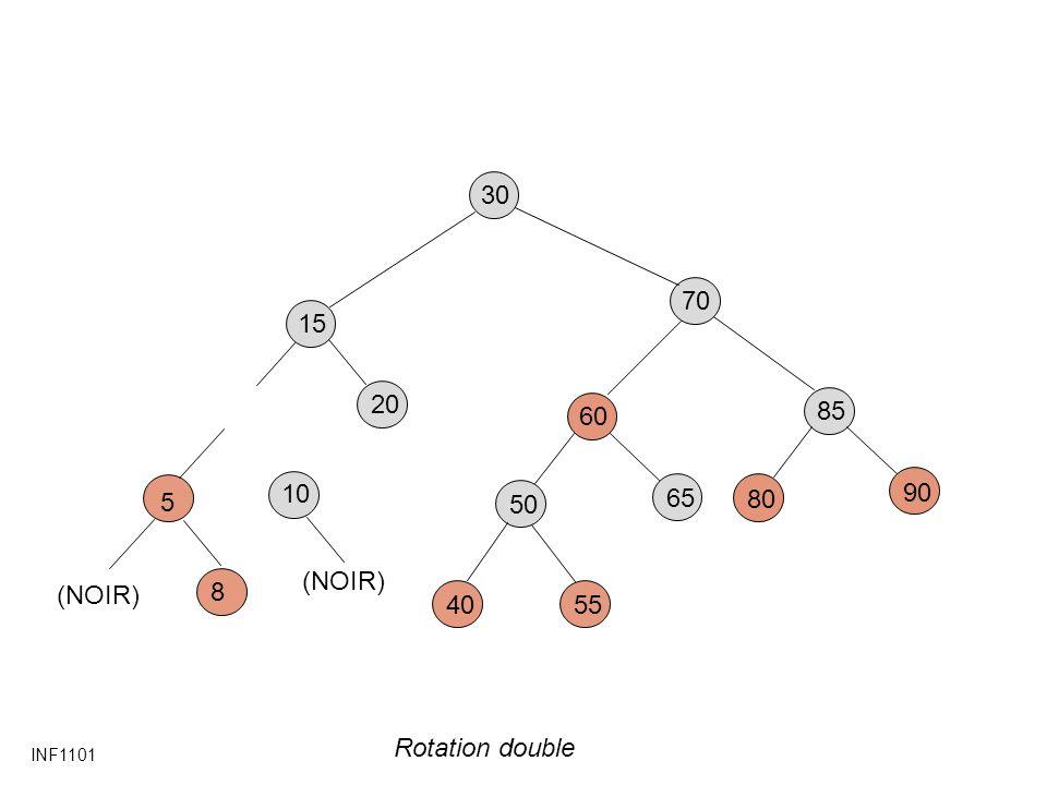 30 70 15 20 60 85 10 (NOIR) 90 5 50 65 80 (NOIR) 8 40 55 Rotation double INF1101
