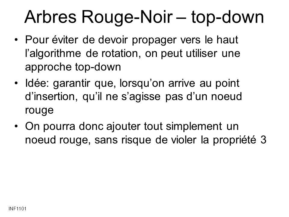 Arbres Rouge-Noir – top-down
