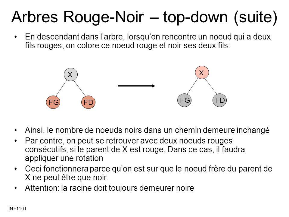 Arbres Rouge-Noir – top-down (suite)