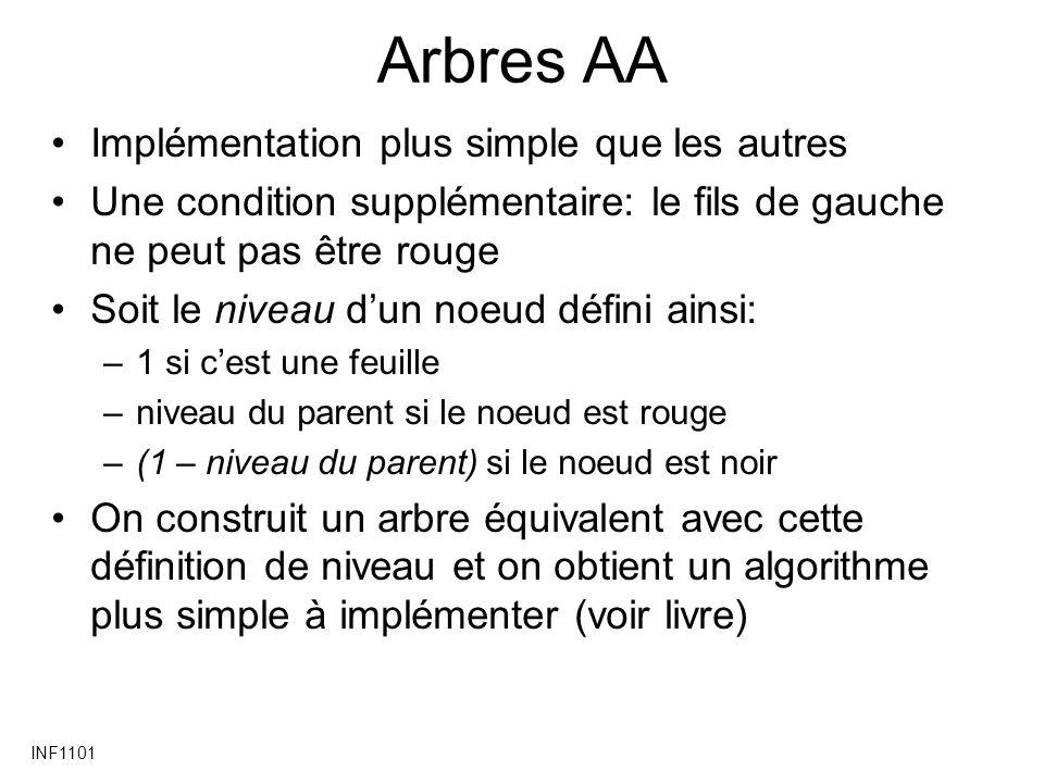 Arbres AA Implémentation plus simple que les autres
