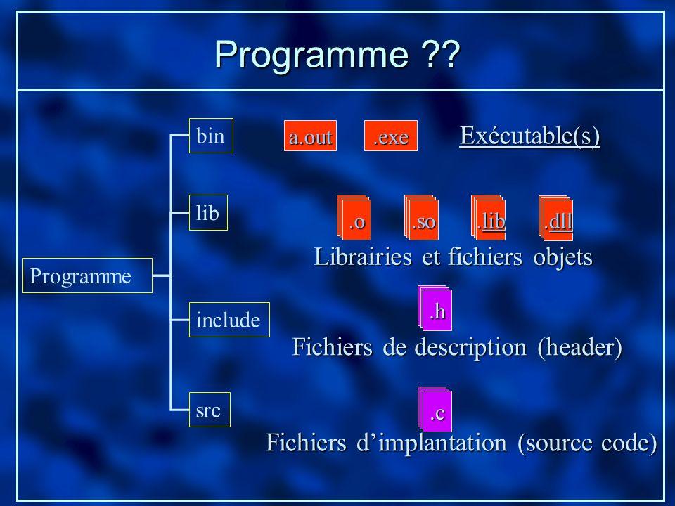 Programme Exécutable(s) Librairies et fichiers objets