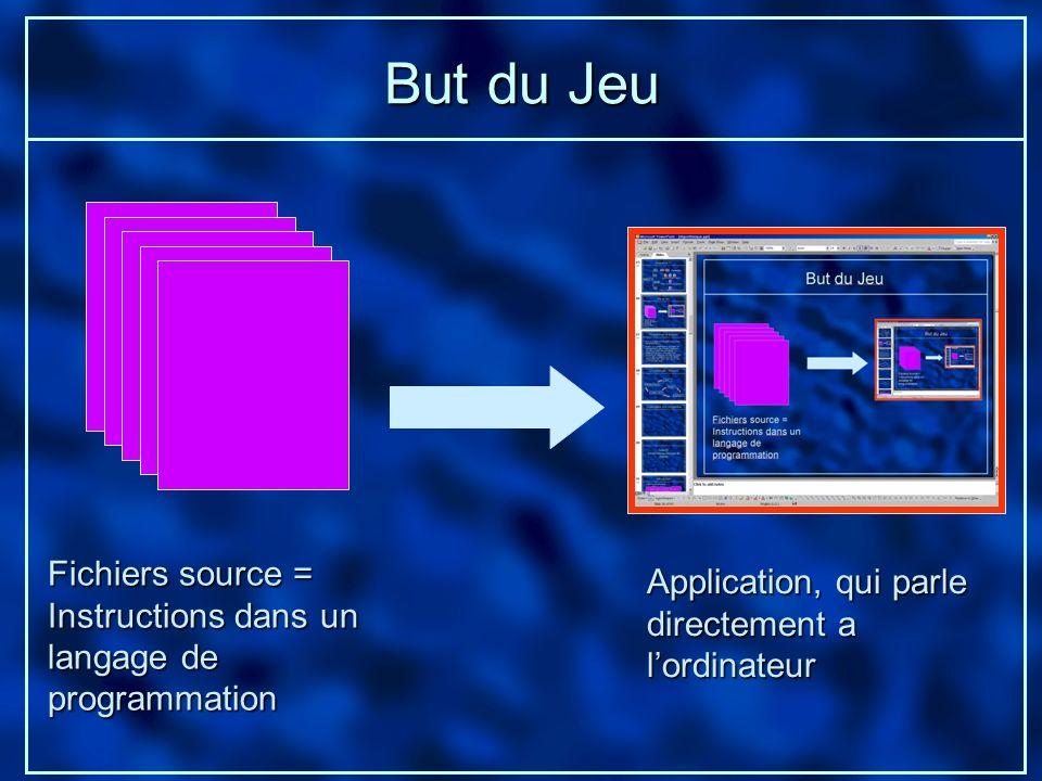 But du Jeu Fichiers source = Instructions dans un langage de programmation. Application, qui parle directement a l'ordinateur.