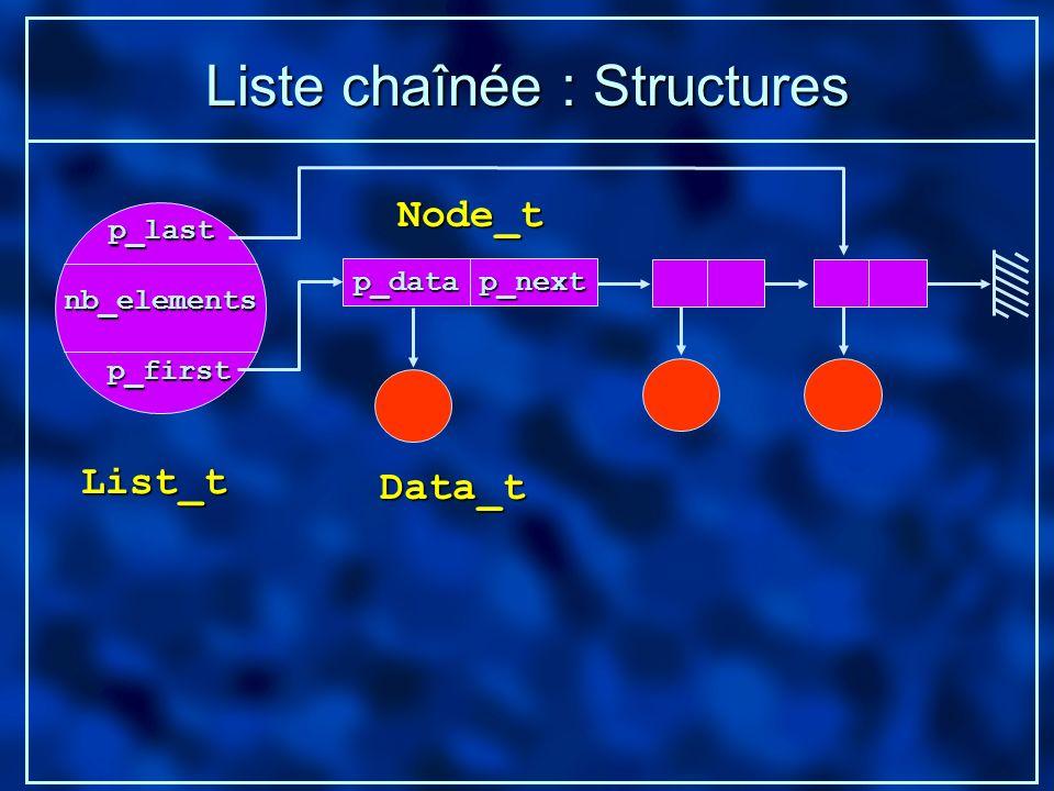 Liste chaînée : Structures