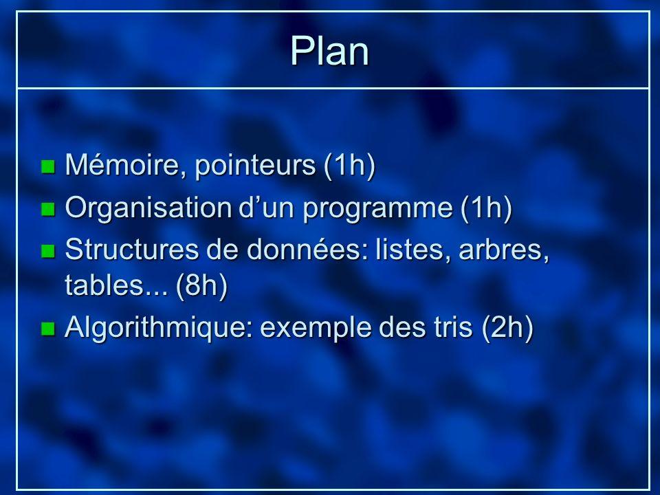 Plan Mémoire, pointeurs (1h) Organisation d'un programme (1h)