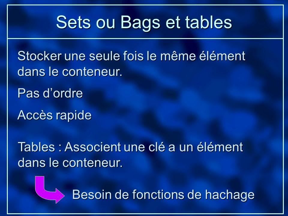 Sets ou Bags et tables Stocker une seule fois le même élément