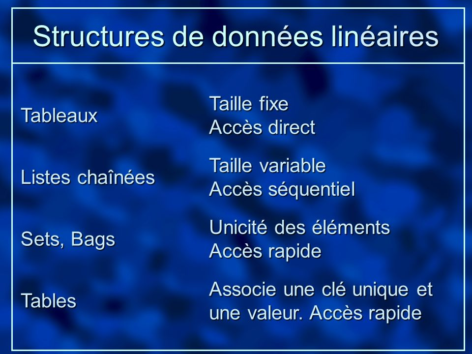 Structures de données linéaires