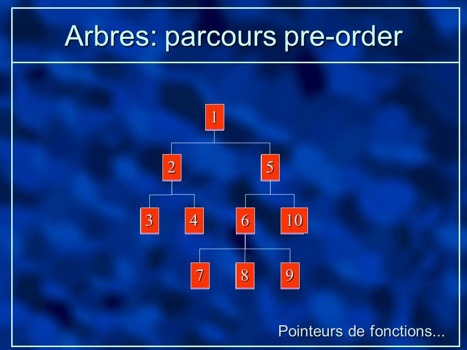 Arbres: parcours pre-order