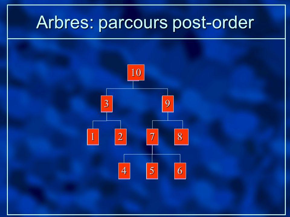 Arbres: parcours post-order