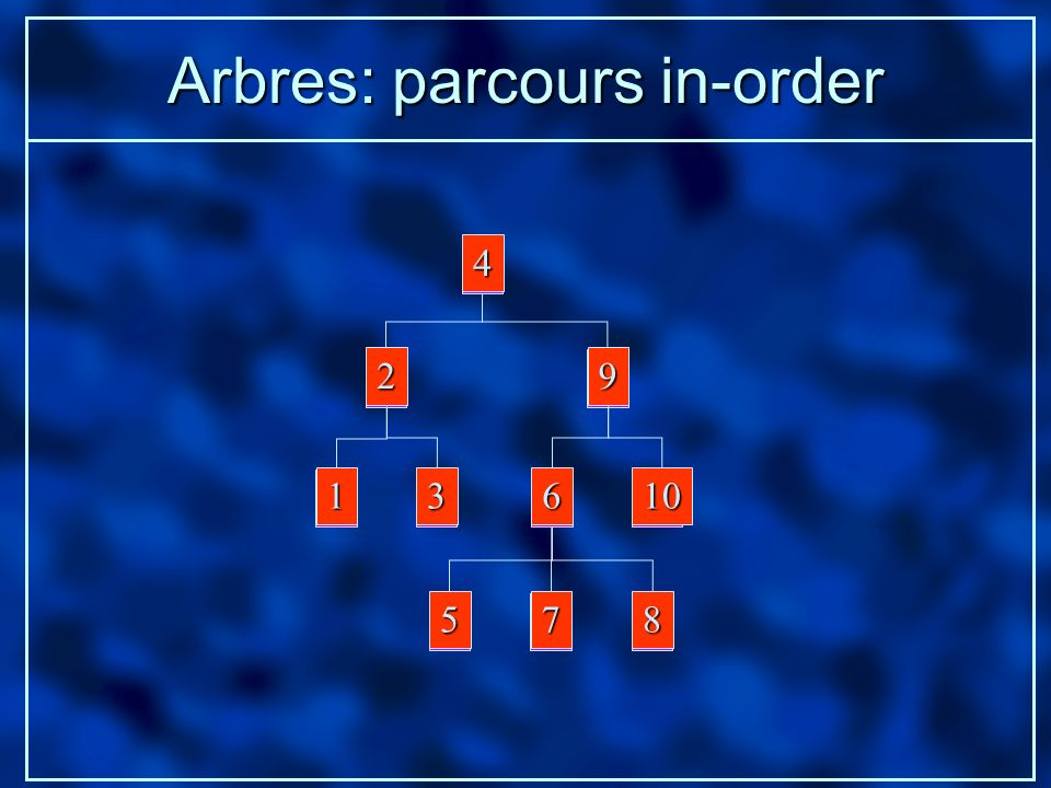 Arbres: parcours in-order