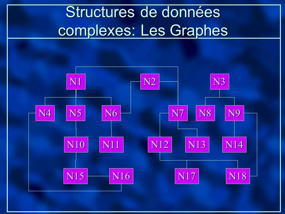Structures de données complexes: Les Graphes
