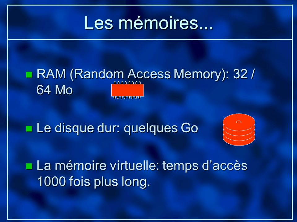 Les mémoires... RAM (Random Access Memory): 32 / 64 Mo