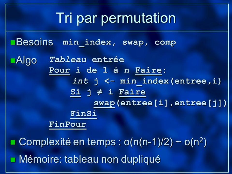 Tri par permutation Besoins Algo