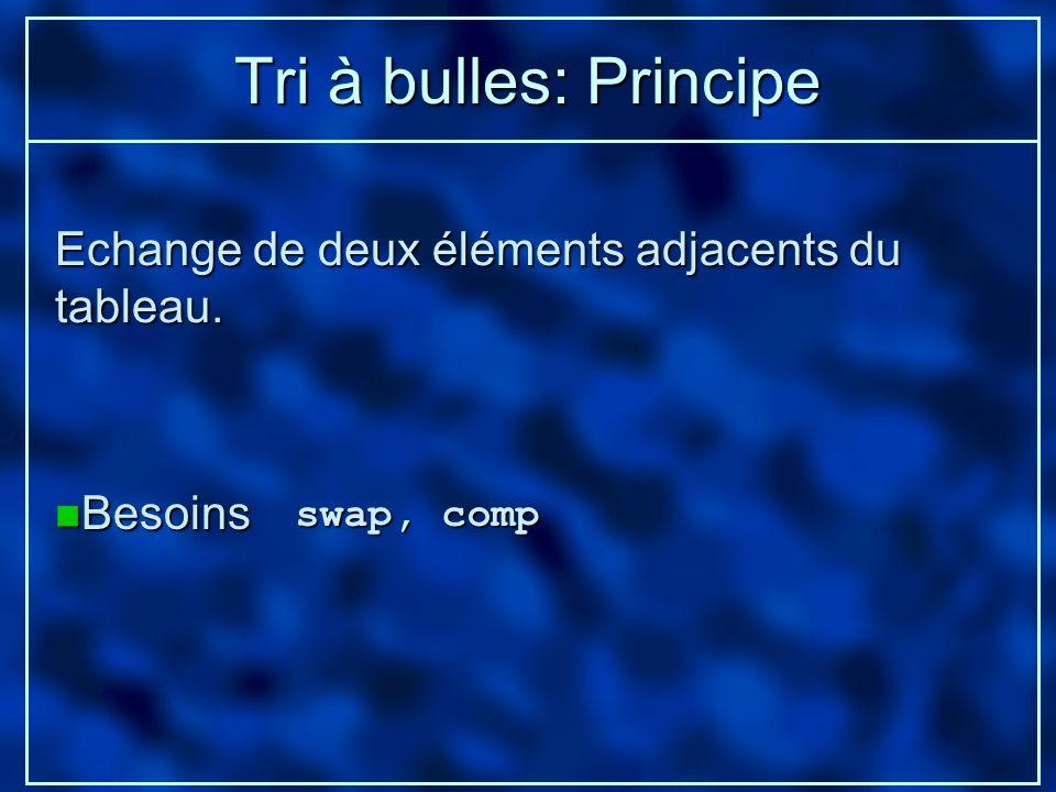 Tri à bulles: Principe Echange de deux éléments adjacents du tableau.