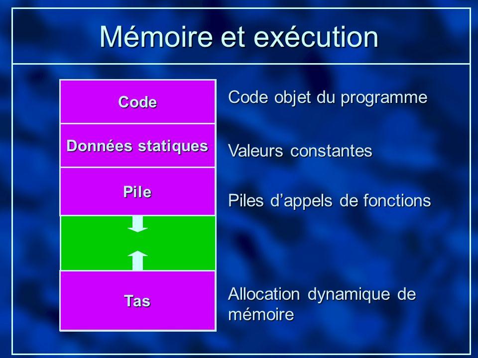 Mémoire et exécution Code objet du programme Valeurs constantes