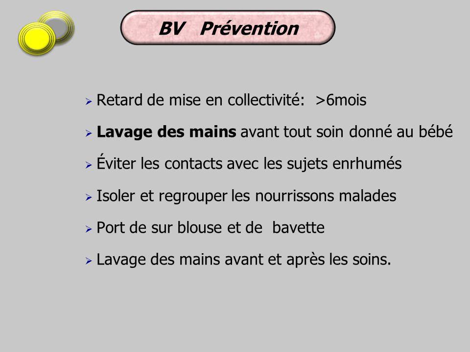 BV Prévention Retard de mise en collectivité: >6mois