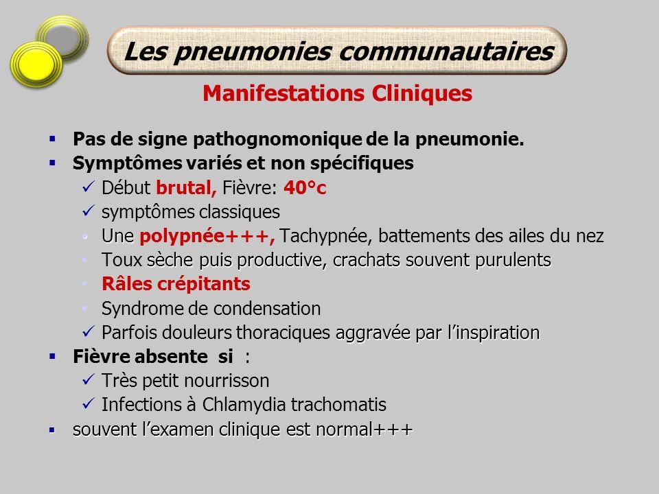Les pneumonies communautaires Manifestations Cliniques