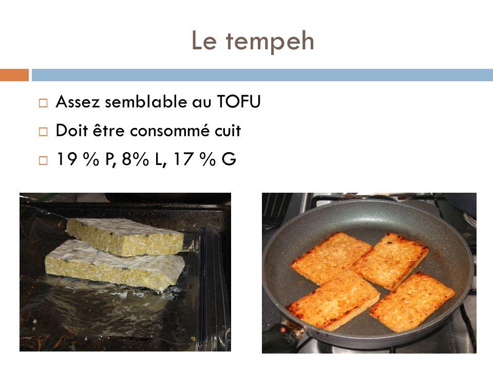 Le tempeh Assez semblable au TOFU Doit être consommé cuit