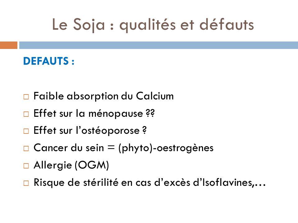 Le Soja : qualités et défauts