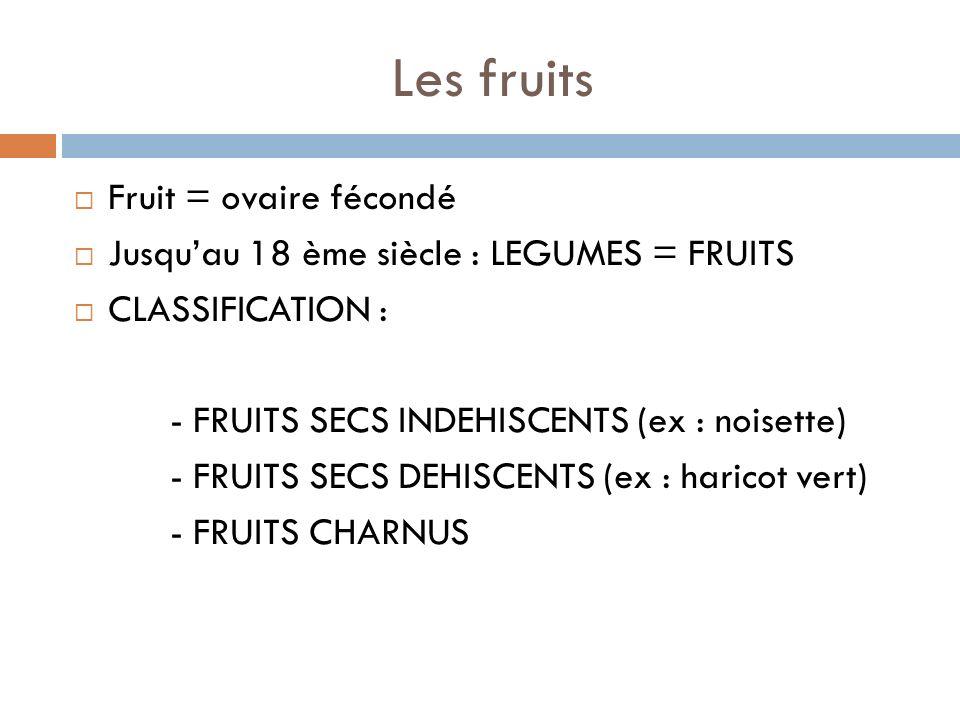 Les fruits Fruit = ovaire fécondé