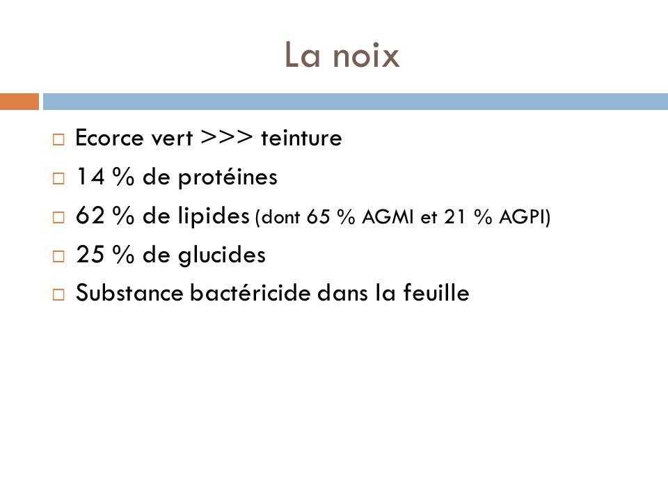 La noix Ecorce vert >>> teinture 14 % de protéines