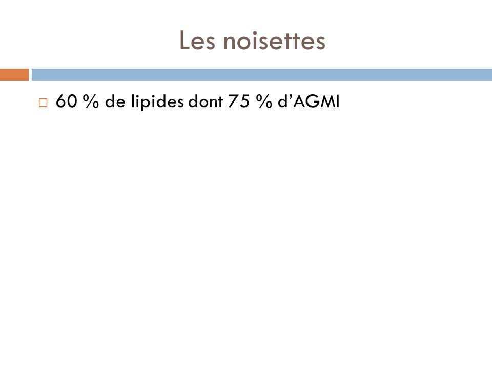 Les noisettes 60 % de lipides dont 75 % d'AGMI