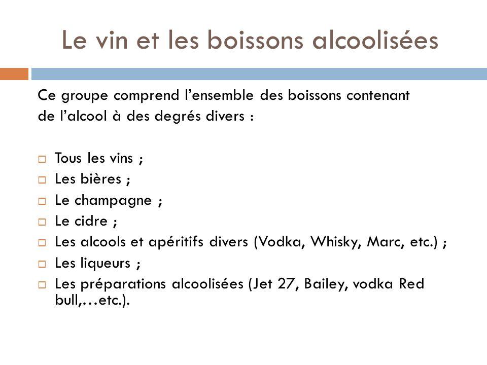 Le vin et les boissons alcoolisées
