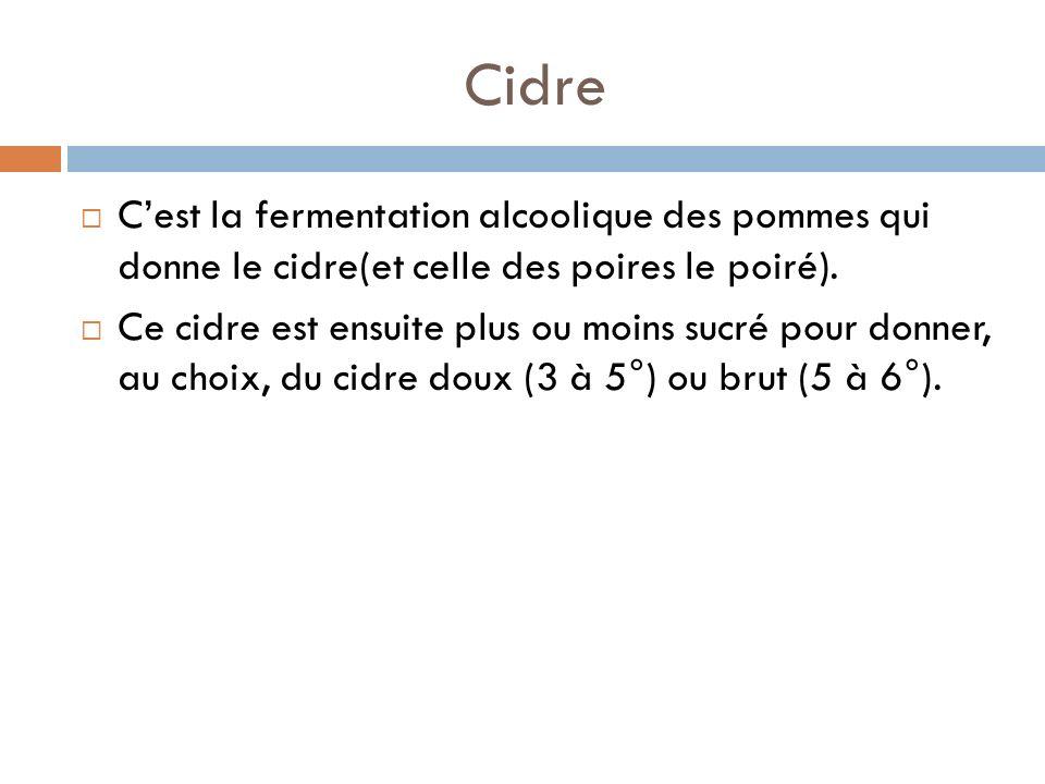 Cidre C'est la fermentation alcoolique des pommes qui donne le cidre(et celle des poires le poiré).