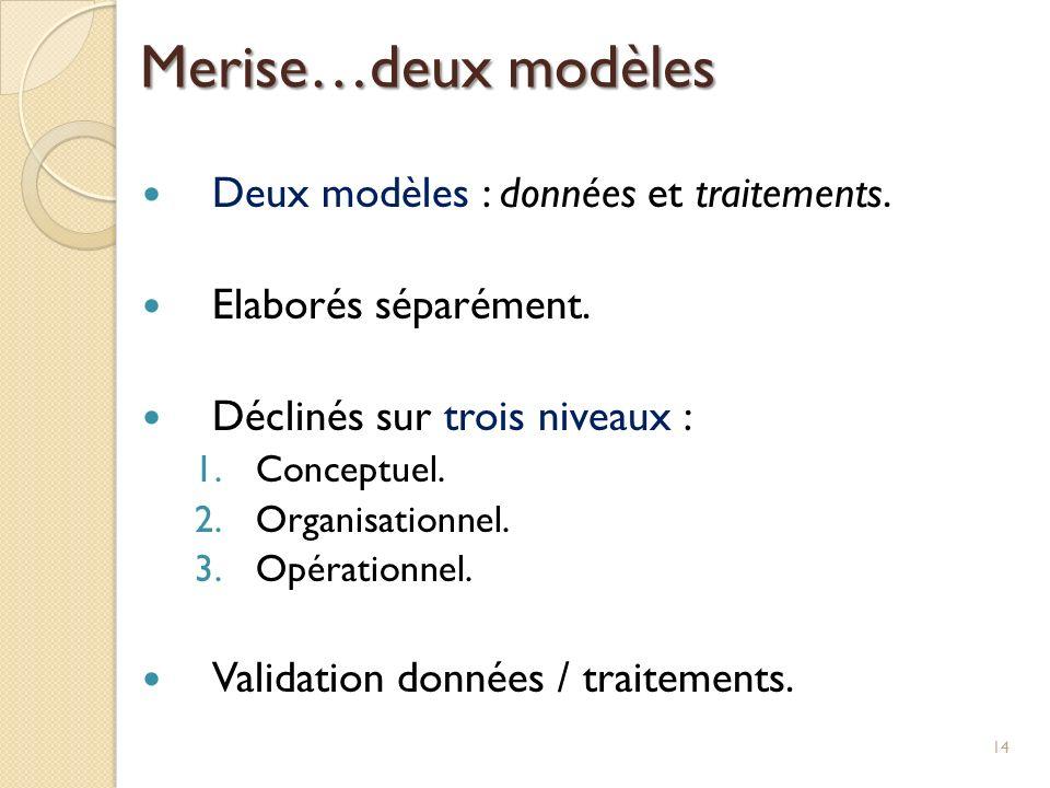 Merise…deux modèles Deux modèles : données et traitements.