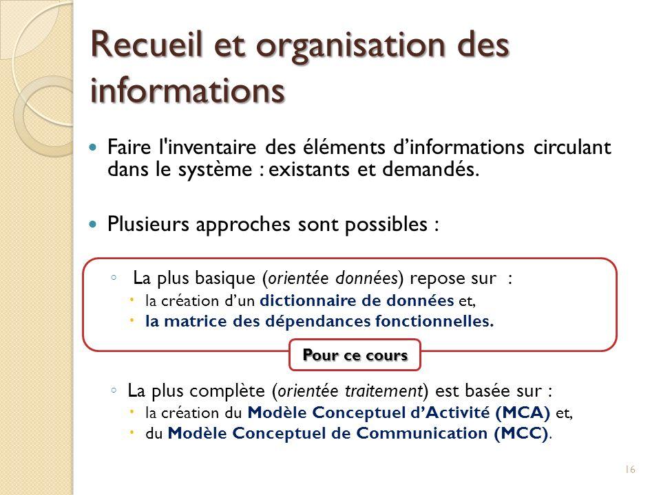Recueil et organisation des informations