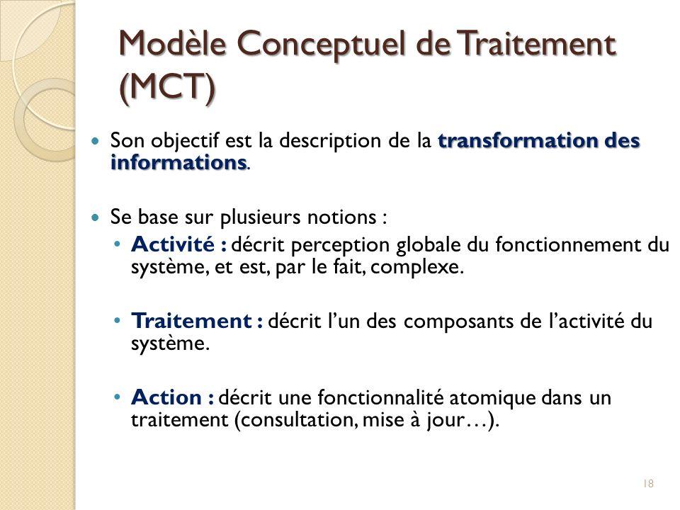 Modèle Conceptuel de Traitement (MCT)