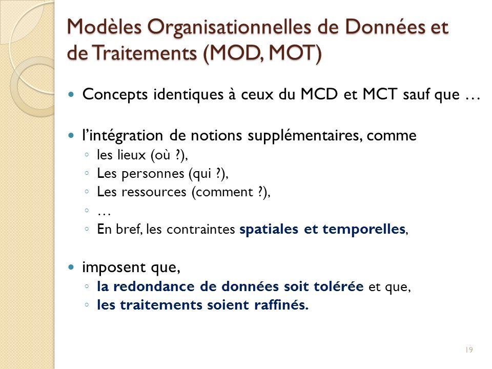 Modèles Organisationnelles de Données et de Traitements (MOD, MOT)