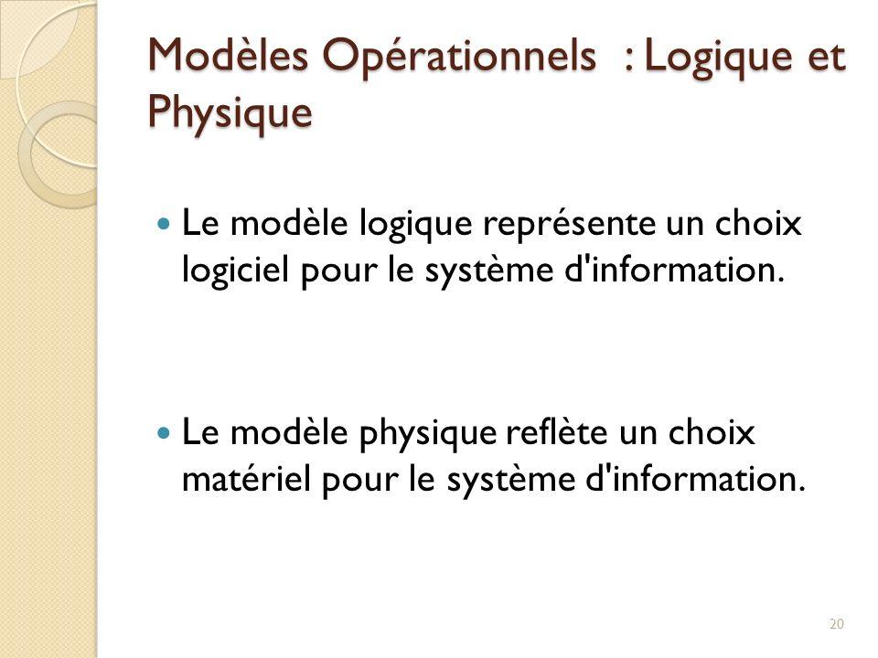 Modèles Opérationnels : Logique et Physique