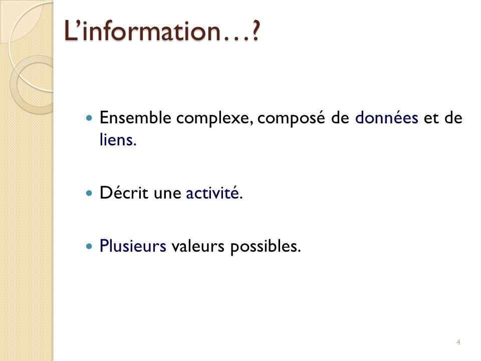 L'information… Ensemble complexe, composé de données et de liens.