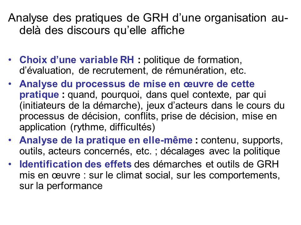Analyse des pratiques de GRH d'une organisation au-delà des discours qu'elle affiche