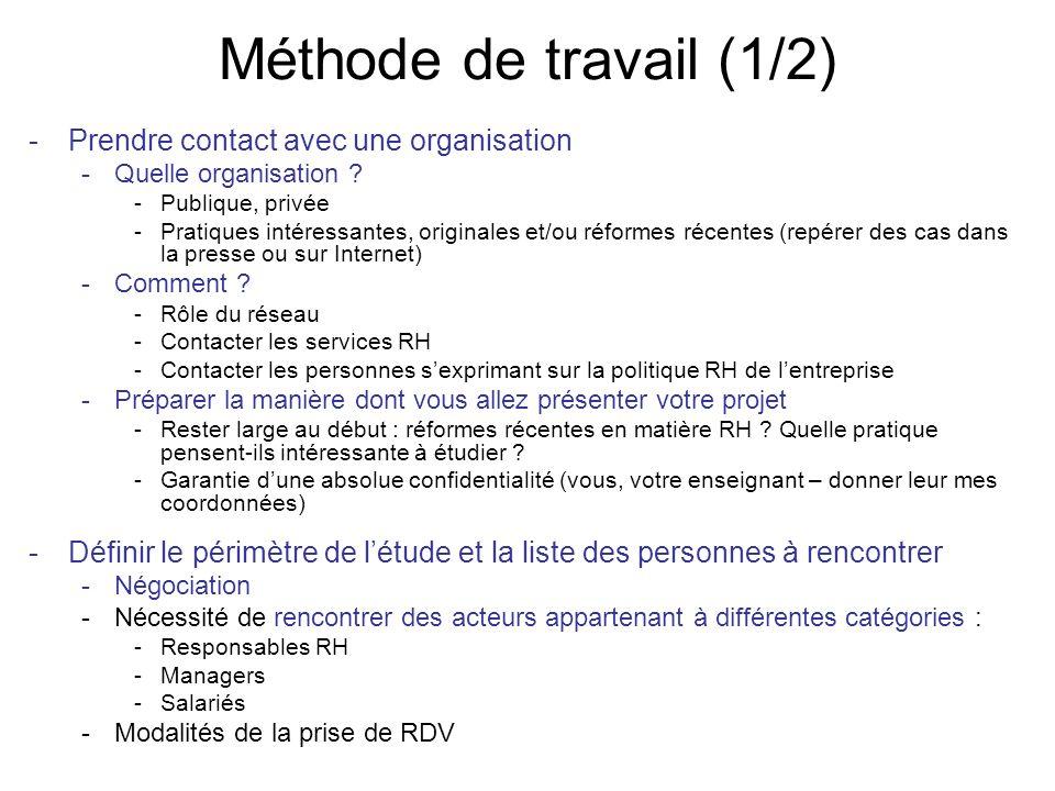 Méthode de travail (1/2) Prendre contact avec une organisation