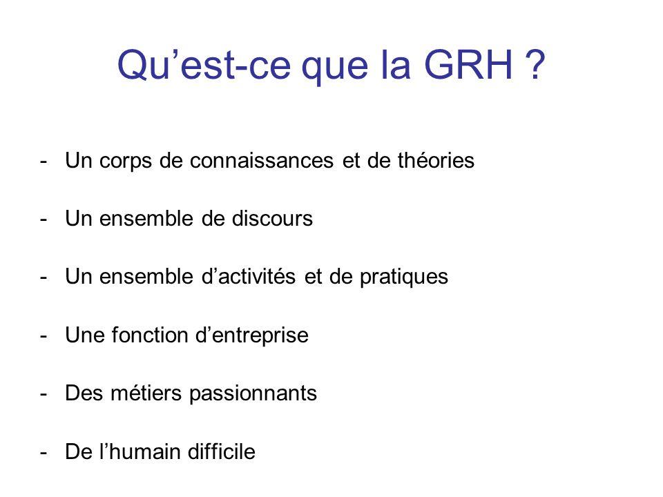 Qu'est-ce que la GRH Un corps de connaissances et de théories