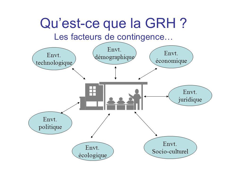Qu'est-ce que la GRH Les facteurs de contingence…
