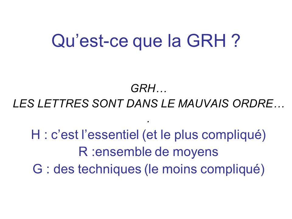 Qu'est-ce que la GRH H : c'est l'essentiel (et le plus compliqué)