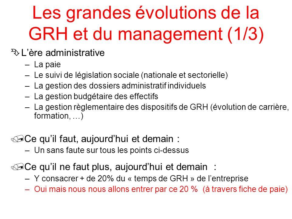 Les grandes évolutions de la GRH et du management (1/3)