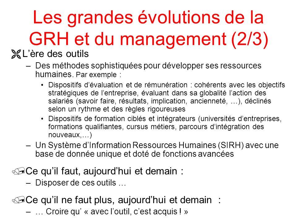 Les grandes évolutions de la GRH et du management (2/3)