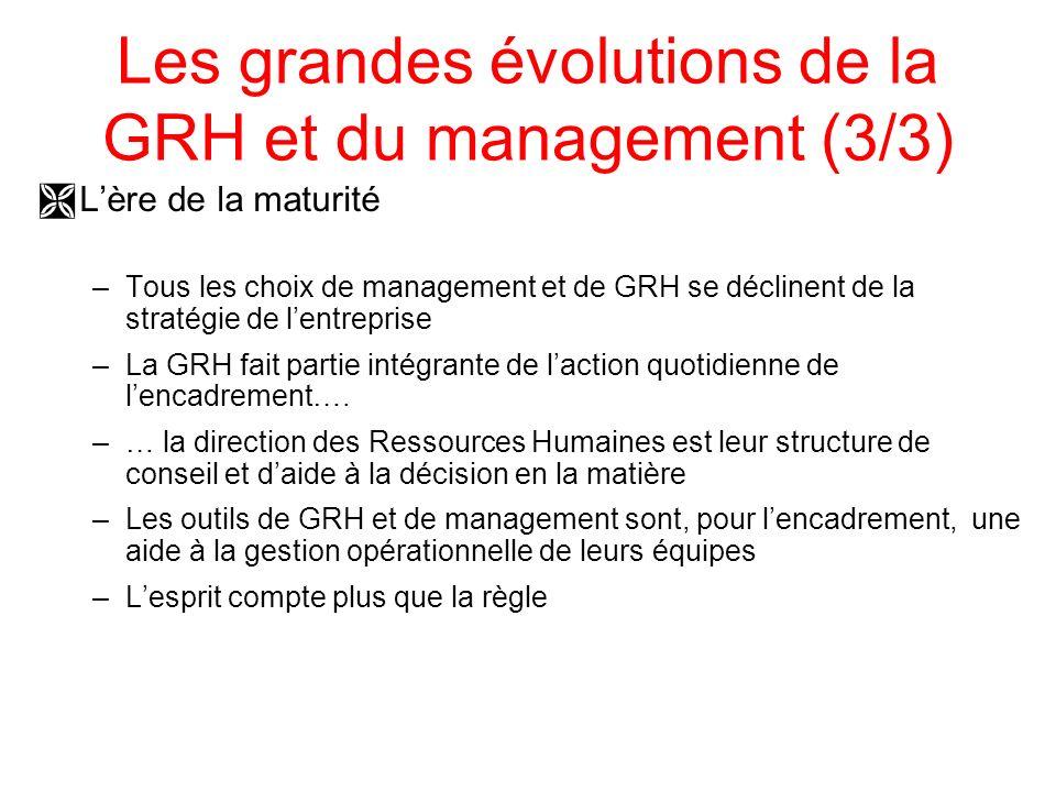 Les grandes évolutions de la GRH et du management (3/3)