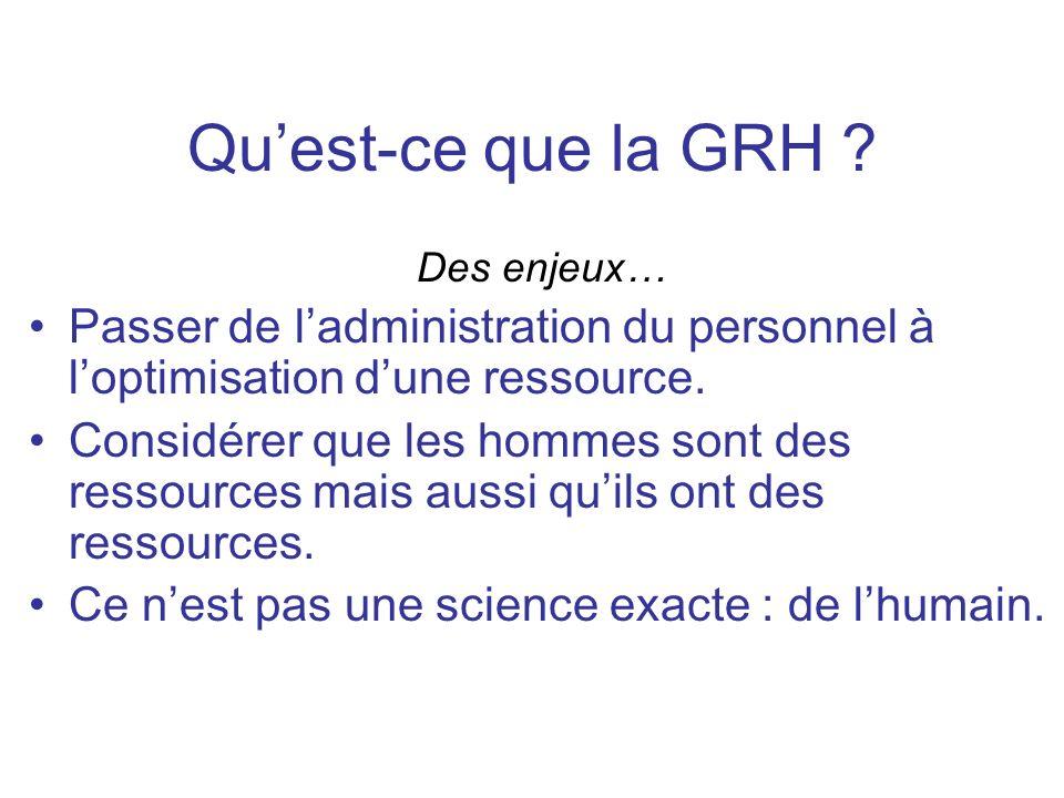 Qu'est-ce que la GRH Des enjeux… Passer de l'administration du personnel à l'optimisation d'une ressource.