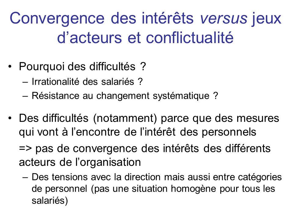 Convergence des intérêts versus jeux d'acteurs et conflictualité
