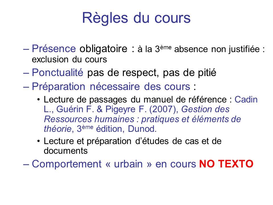 Règles du cours Présence obligatoire : à la 3ème absence non justifiée : exclusion du cours. Ponctualité pas de respect, pas de pitié.