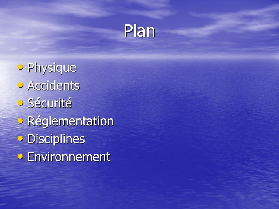 Plan Physique Accidents Sécurité Réglementation Disciplines