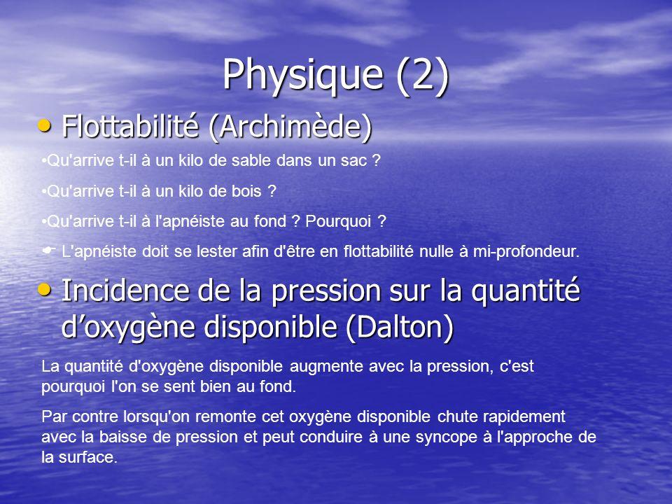 Physique (2) Flottabilité (Archimède)
