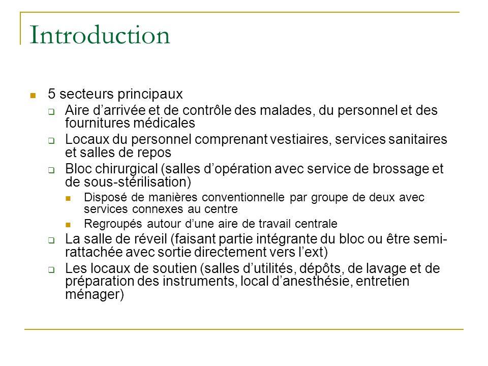 Introduction 5 secteurs principaux