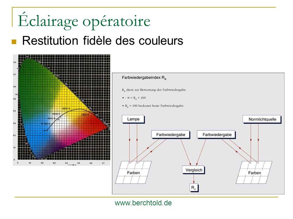 Éclairage opératoire Restitution fidèle des couleurs www.berchtold.de