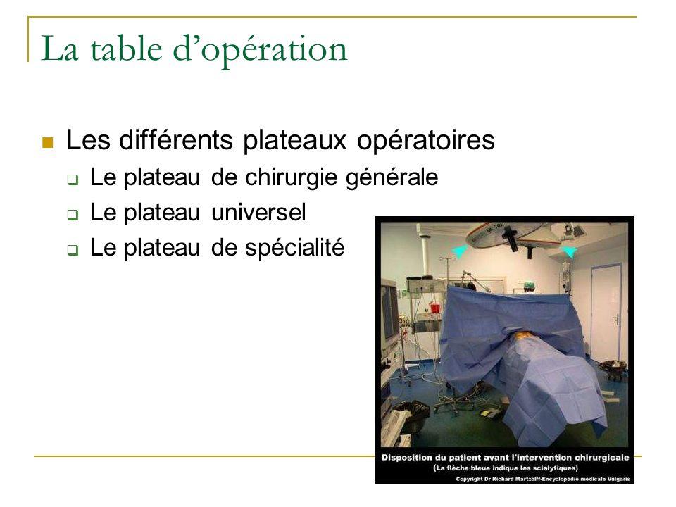 La table d'opération Les différents plateaux opératoires