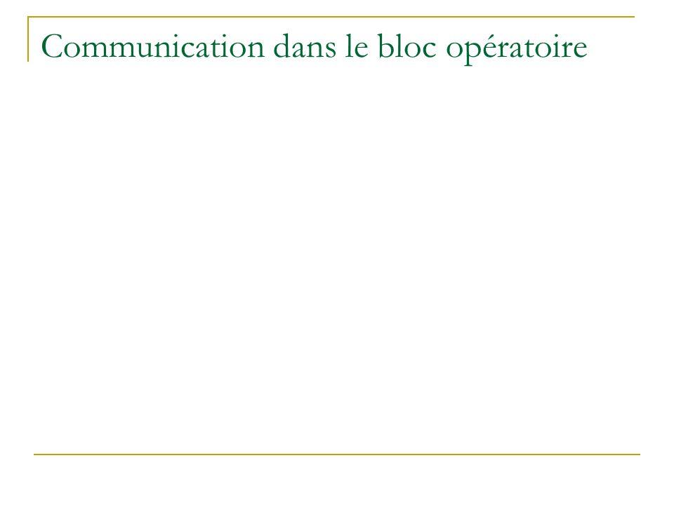Communication dans le bloc opératoire